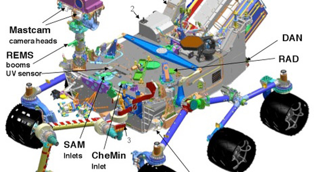 This figure shows the location of the 10 science instruments on the rover.