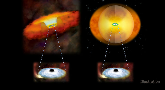 This illustration compares growing supermassive black holes in two different kinds of galaxies.
