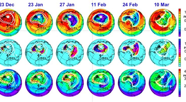 arctic ozone Dec. 2004 to Mar. 2005