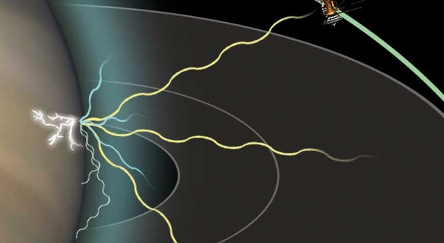 artist concept showing how Cassini is able to detect radio signals from lightning on Saturn