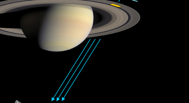 artist concept showing radio signals from Cassini
