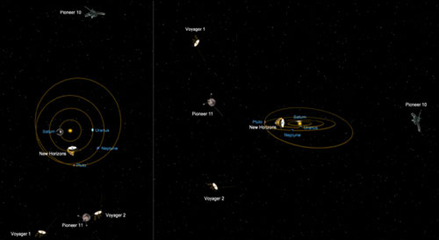 Relative Positions of Distant Spacecraft