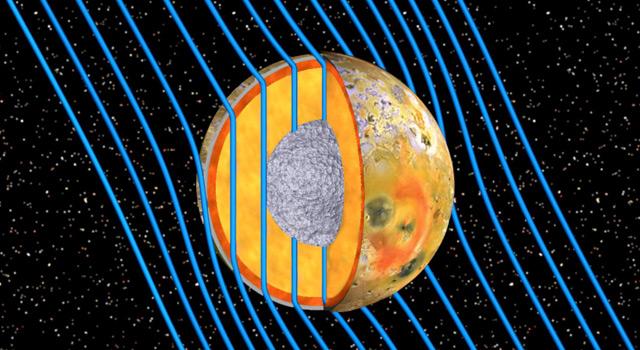 Io's 'Sounding Signal'