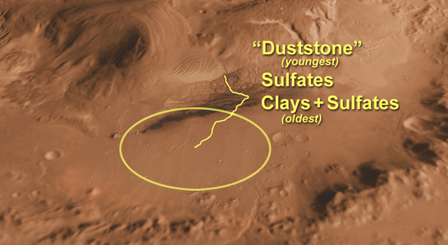 Canyons on Mountain Inside Gale Crater, Annotated