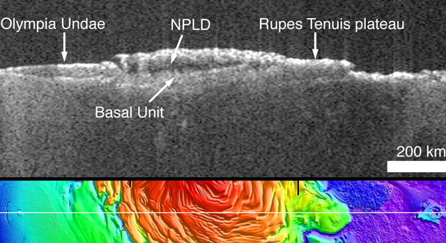 Radar in Mars Orbit Maps North Polar Deposits