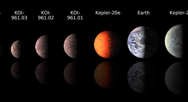 Chart comparing exoplanets