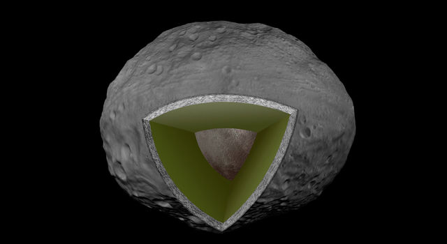 Vesta's Internal Structure