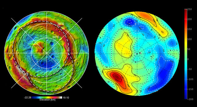 Shape and Gravity of Vesta's South Pole