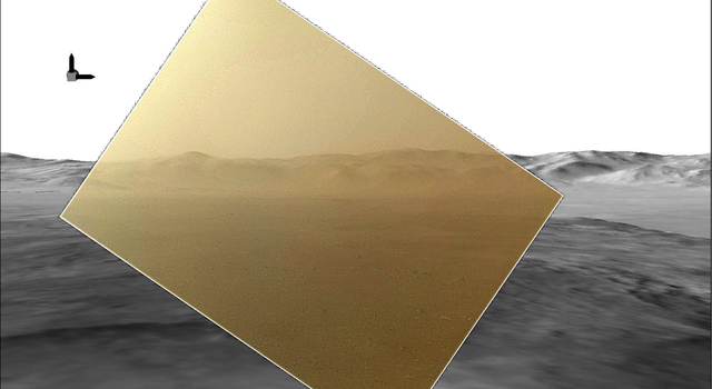 Curiosity's Landscape Portrait in Context
