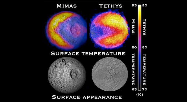 Pac-Man-like features on Saturn's moons Tethys and Mimas