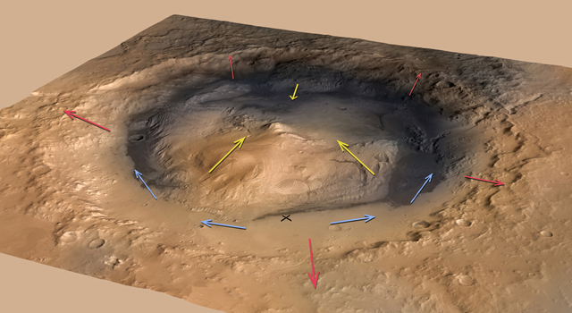 Mountain Winds at Gale Crater