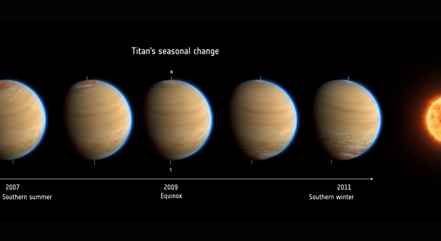 Titan's Changing Seasons