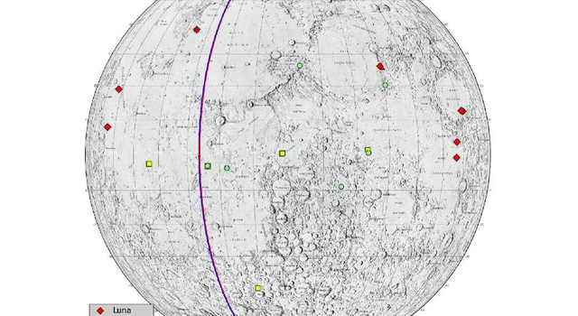 Lunar Heritage Sites and GRAIL's Final Mile