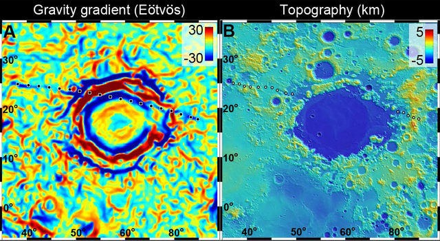 Gravity Anomaly Intersects Moon Basin