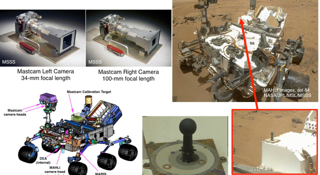 Mast Camera and Its Calibration Target on Curiosity Rover