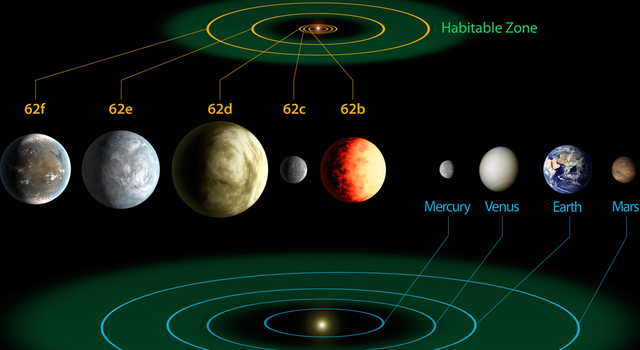 Habitable Zone Formula in The Habitable Zone of a