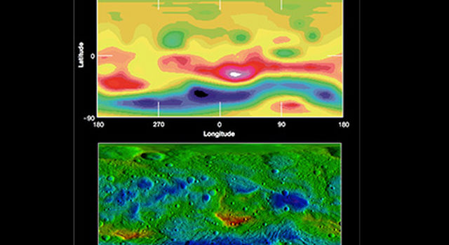 Comparing Vesta's Topography
