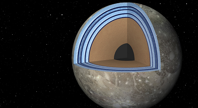 Possible 'Moonwich' of Ice and Oceans on Ganymede
