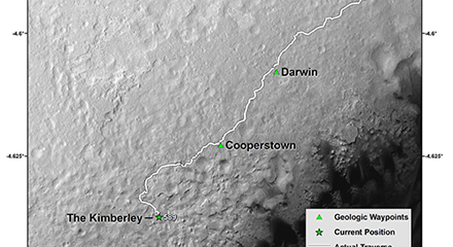 Curiosity Mars Rover's Route from Landing to 'The Kimberley' Waypoint