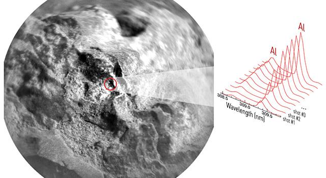 Curiosity's ChemCam Examines Mars Rock Target 'Nova'