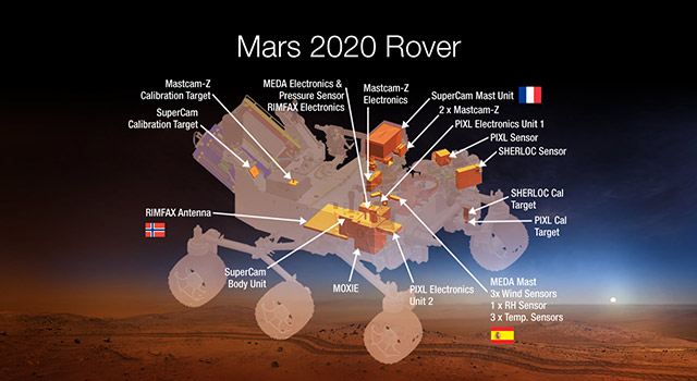 Artist's concept of the payload for NASA's Mars 2020 rover