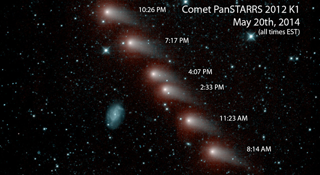 Comet Pan-STARRS Sails By Distant Galaxy
