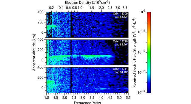 Radar-Detected Change in Martian Near-Polar Ionosphere After Comet's Flyby