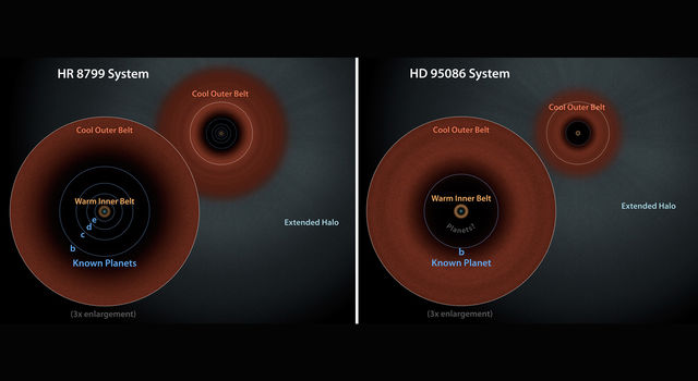 Sibling Star Systems? Dust Structures Suggest So