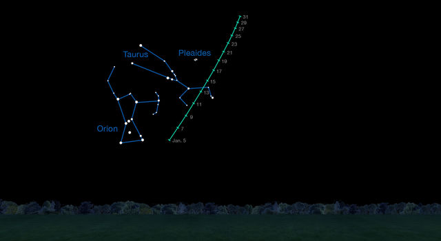 Finder Chart for Viewing Comet C/2014 Q2 (Lovejoy)