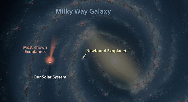 Map of Exoplanets Found in Our Galaxy