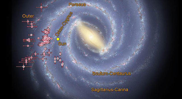 Tracing the Arms of our Milky Way Galaxy