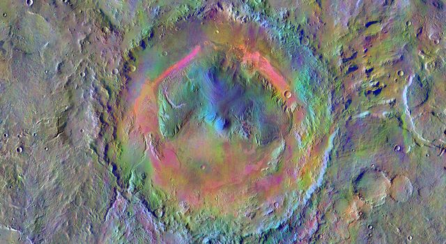 Gale Crater's Surface Materials