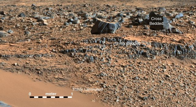 Secrets of 'Hidden Valley' on Mars