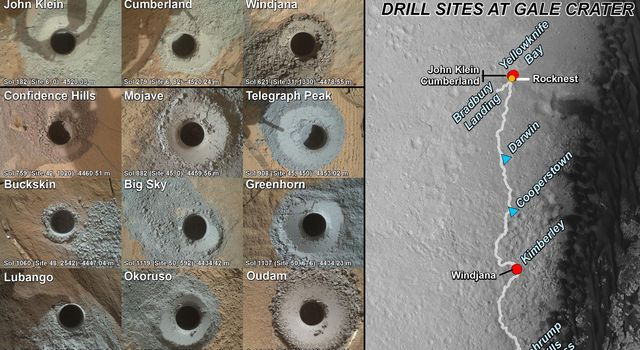 Curiosity's Rock or Soil Sampling Sites