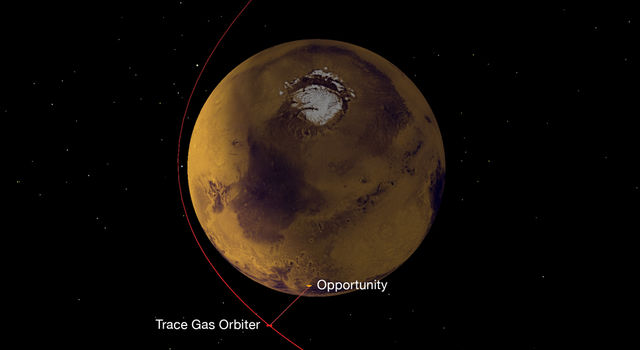 Graphic depicts the geometry of the relay from Opportunity to the orbiter