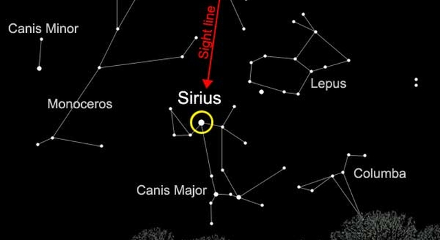 drawing showing Sirius in the winter sky, northern hemisphere