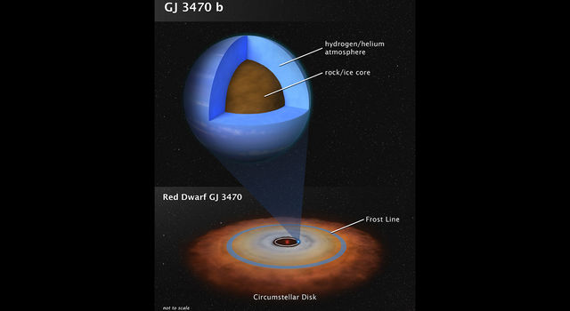 This artist's illustration shows the theoretical internal structure of the exoplanet GJ 3470 b
