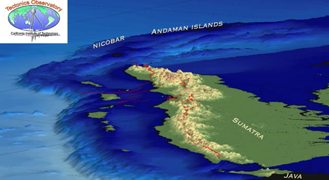 Sumatra plate boundary