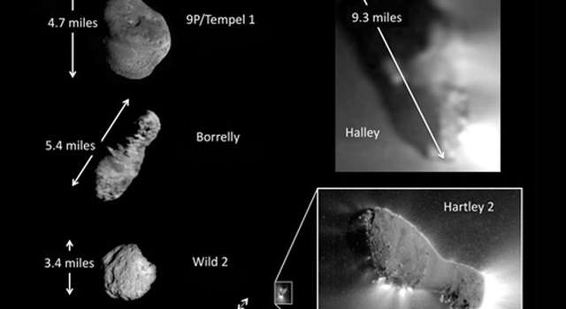 Five comets imaged by the EPOXI mission spacecraft