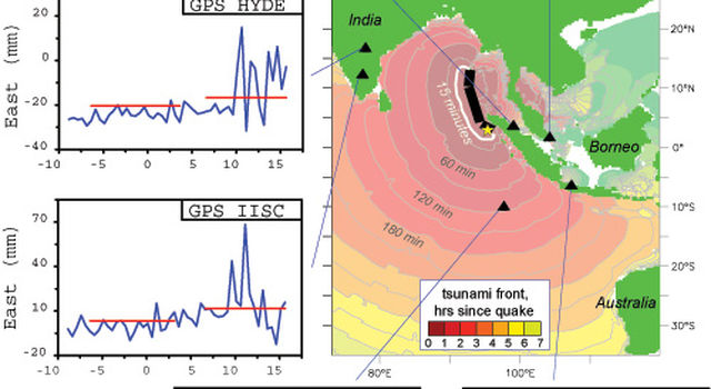 map showing time elapsed after Sumatra earthquake, December 2004, with an inset of GPS data