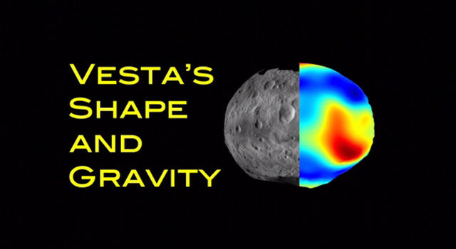 Vesta's Shape and Gravity