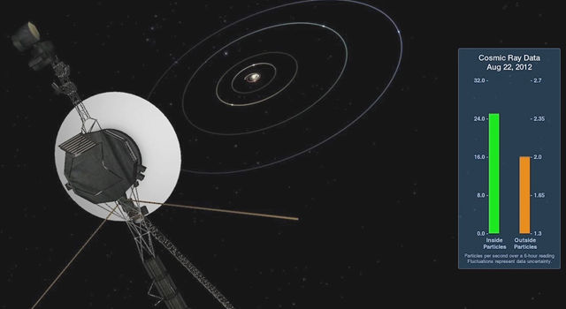News | NASA Invites the Public to Fly Along with Voyager