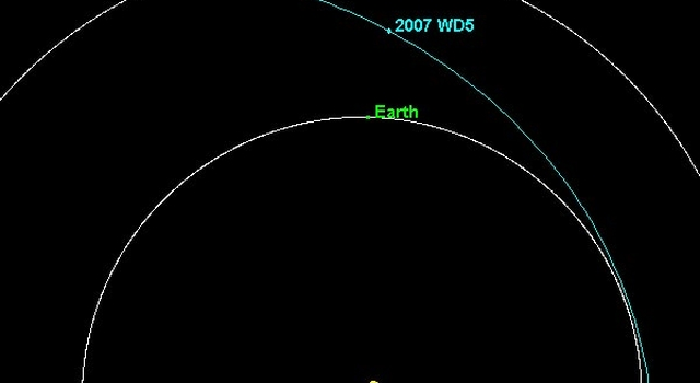 Artist concept of the location of asteroid 2007 WD5