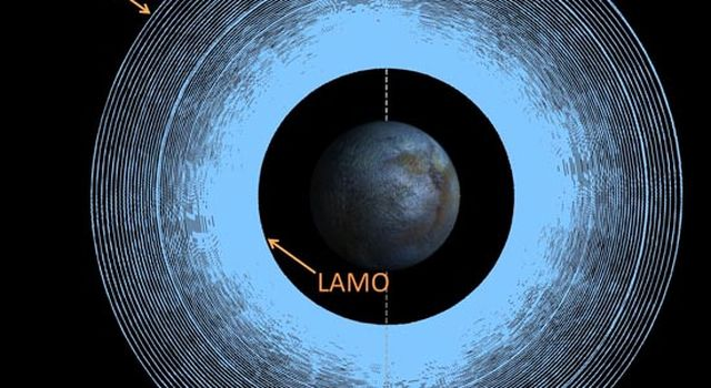 Illustration of Dawn's orbits from HAMO to LAMO