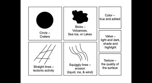A visual guide to the elements of art and their geology matches