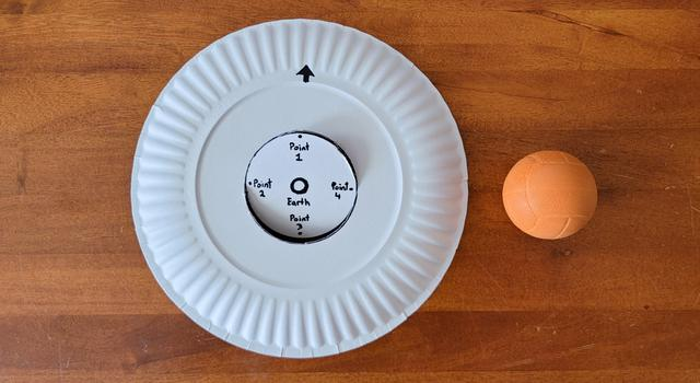 The paper plate eclipse model is now to the left of the object representing the Sun. Note: The reference arrow on the plate is still pointed away from the viewer.