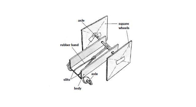 Nasa Engineering Design Process : Nasa engineering design process free stephsweeney