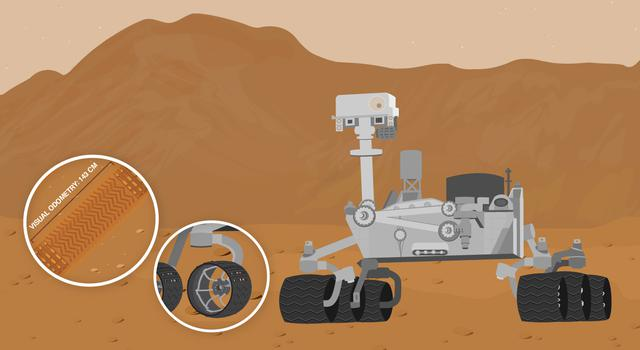 Roving Riddle, Pi in the Sky Math Problem – Illustration of the Curiosity rover on Mars