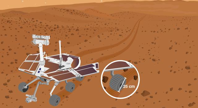 Mars Marathon Pi in the Sky Math Problem – Illustration of the Mars rover Opportunity on the Red Planet