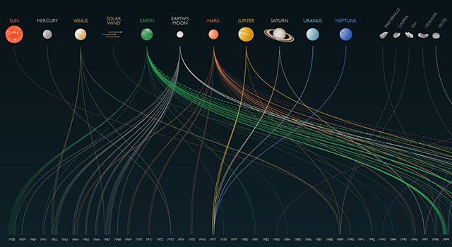 JPL Infographics